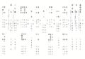 2021/04/11(日) 広島大島会 春の会番組